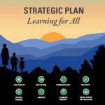 Strategic Plan: Learning for All